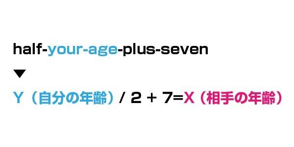 年の差婚計算式01