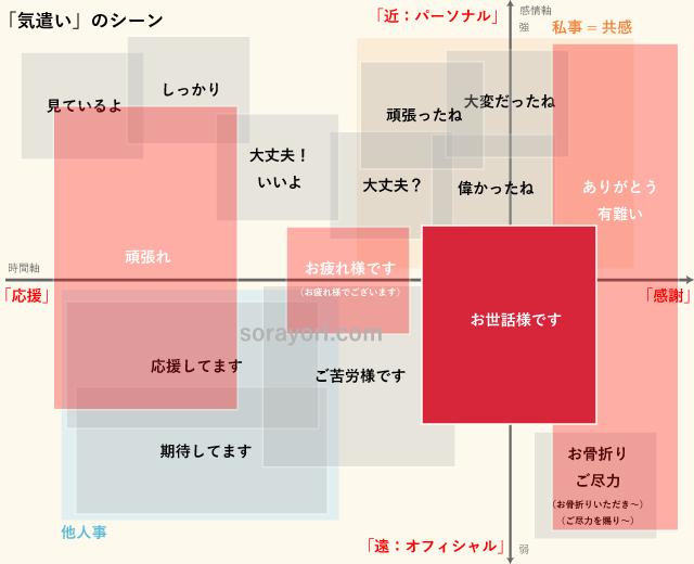 otsukaresama02-2